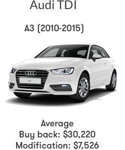 Volkswagen emissions scandal  Wikipedia